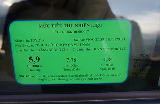 định mức tiêu hao nhiên liệu của xe ô tô