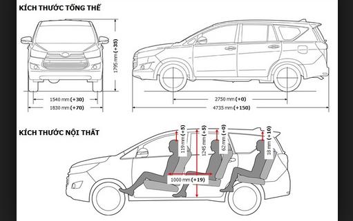 thiết kế ô tô 7 chỗ