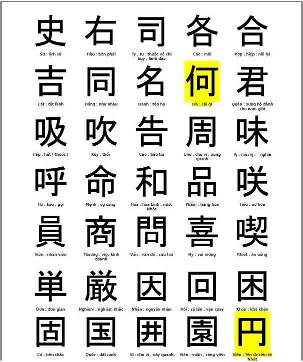 Ý nghĩa kí tự đặc biệt chữ Trung Quốc